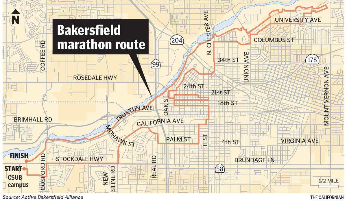 City committee gets run-down on Bakersfield marathon