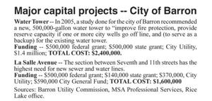 City of Barron applies for grant towards new water tower