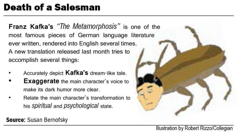 a comprehensive analysis of the metamorphosis by franz kafka A psychological analysis of kafka's the metamorphosis gregor samsa in the metamorphosis, in fact, represents kafka  gregory samsa represents franz kafka himself .