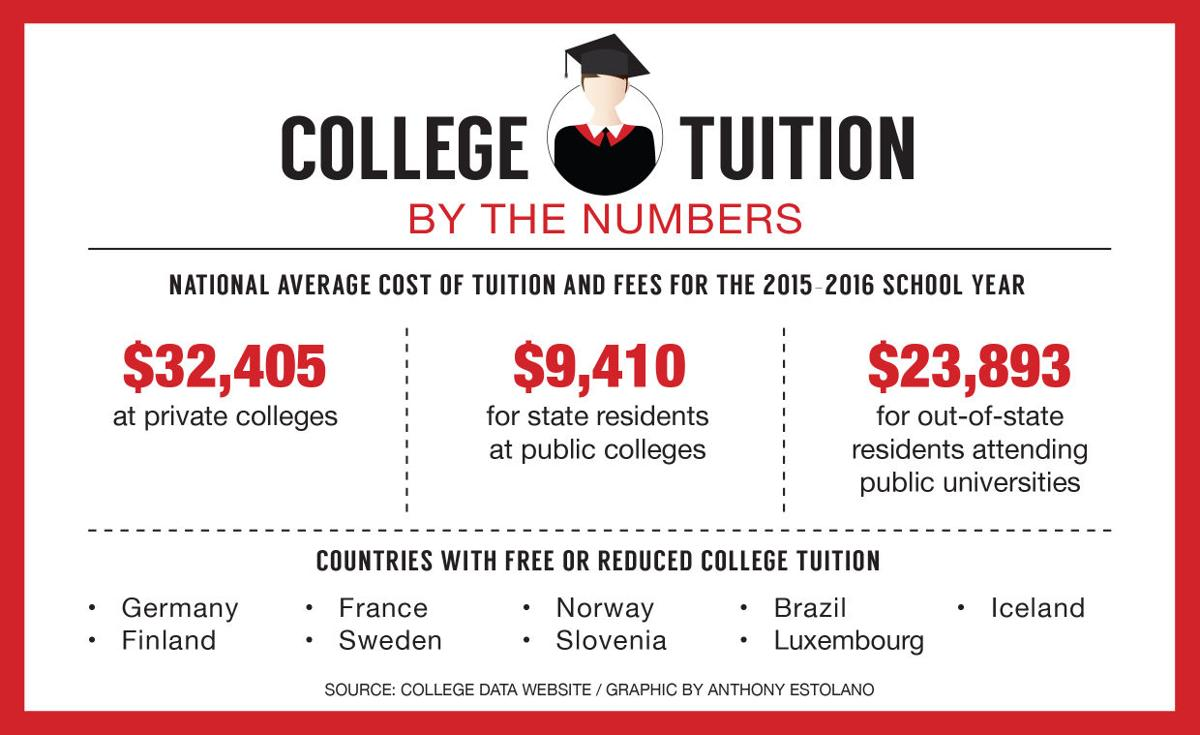 college attendance Your full cost of attendance at hunter includes the estimated budget below in addition to your tuition and fees students living with parents students living away from parents.