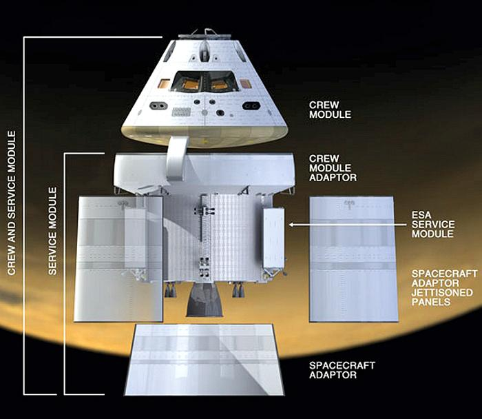 NASA turns to Europe for help on new Orion spacecraft