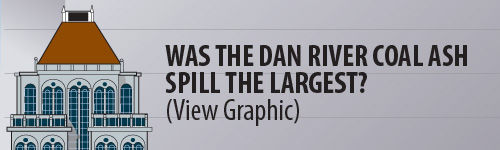 View Graphic - Was the Dan River coal ash spill the largest?