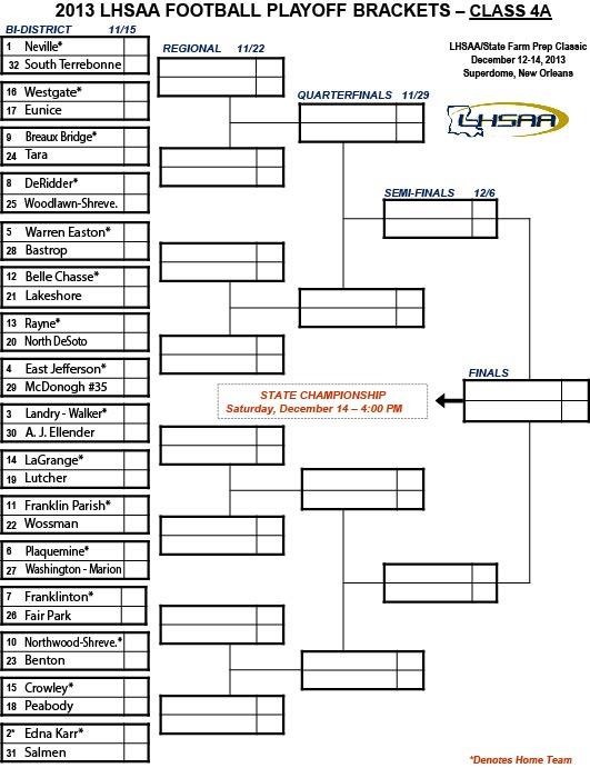 2013 LHSAA Class 4A (Non-Select) Football Playoff Bracket