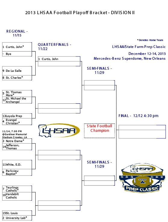 2013 LHSAA Division II (Select) Football Playoff Bracket