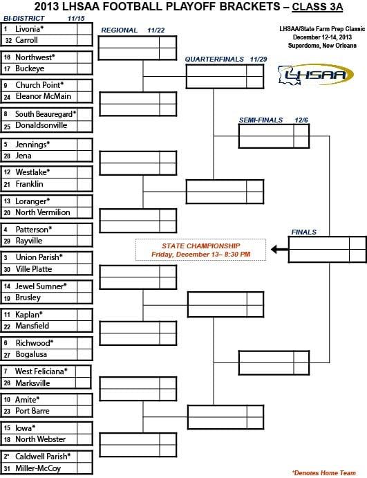 2013 LHSAA Class 3A (Non-Select) Football Playoff Bracket