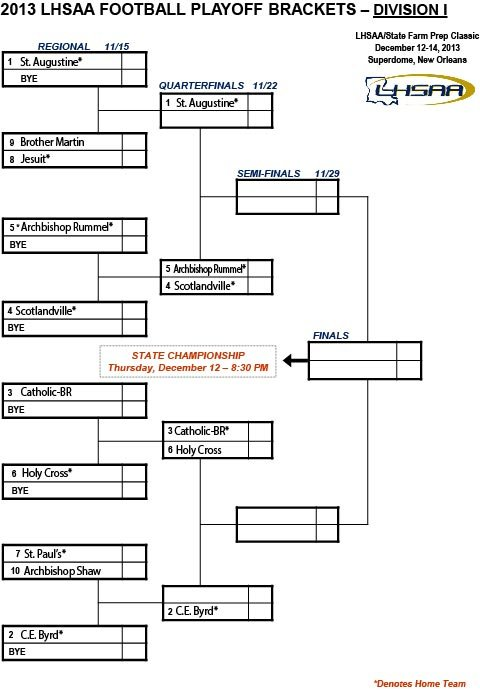 Louisiana high school athletic please click the link for the final brackets