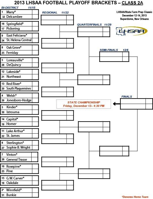 2013 LHSAA Class 2A (Non-Select) Football Playoff Bracket