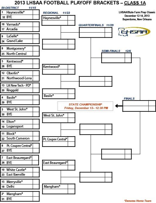 2013 LHSAA Class 1A (Non-Select) Football Playoff Bracket