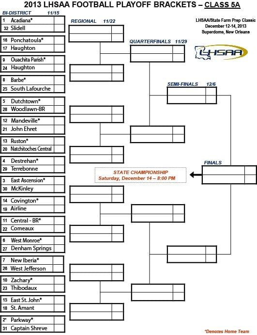 2013 LHSAA Class 5A (Non-Select) Football Playoff Bracket
