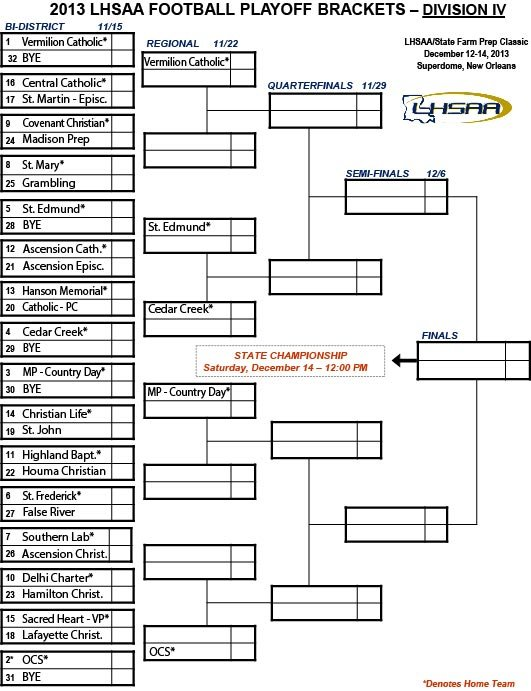 2013 LHSAA Division IV (Select) Football Playoff Bracket