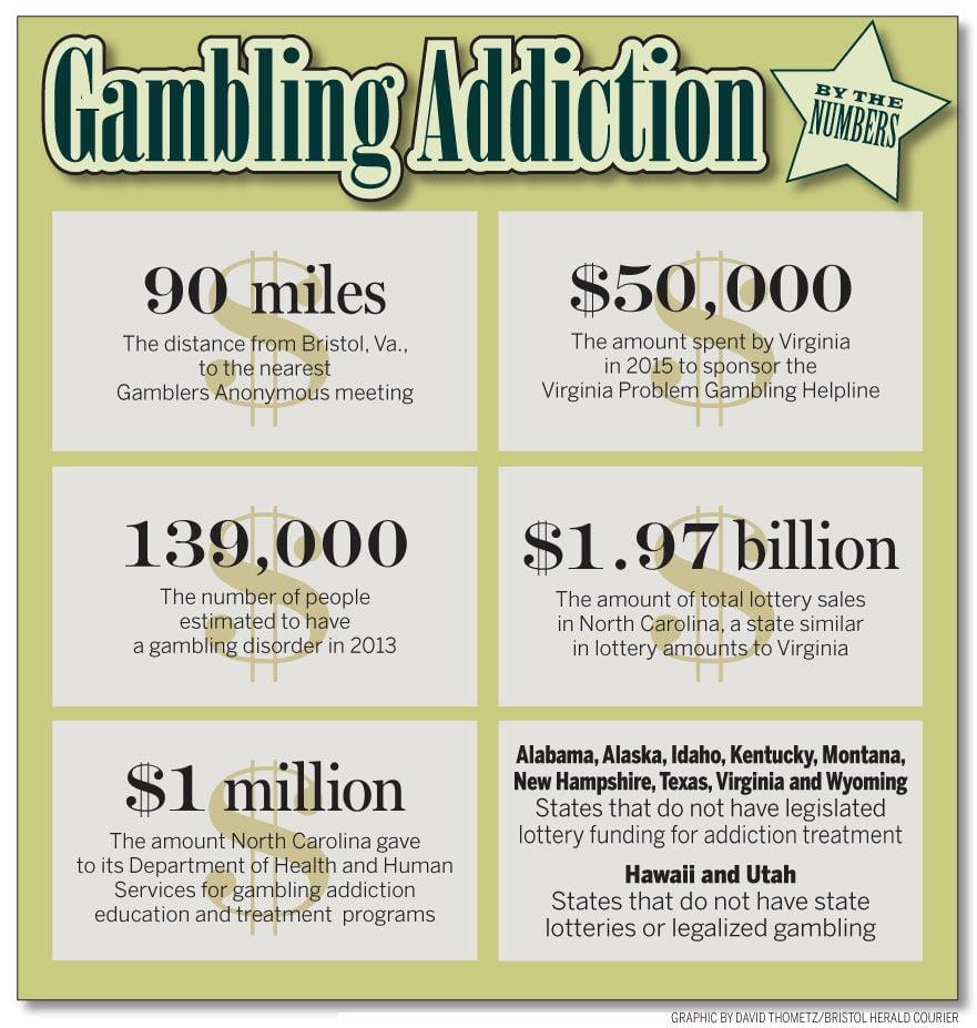 Va gambling help