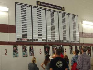 Record board dedication