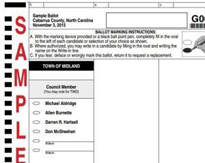 Midland Town Council sample ballot