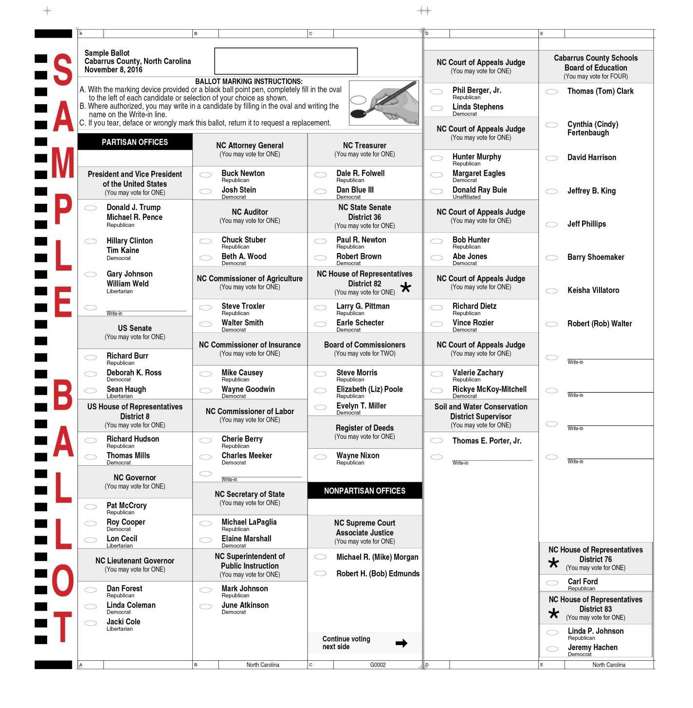 Cabarrus sample ballot | News | independenttribune.com