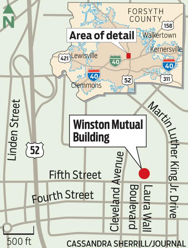 Winston Mutual