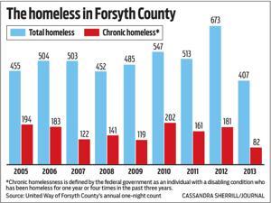 WSJ_0327_homeless.jpg