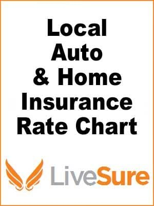 LiveSure Insurance Comparison.
