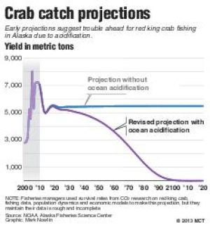20130913_Crab_OCEANHEALTH.pdf
