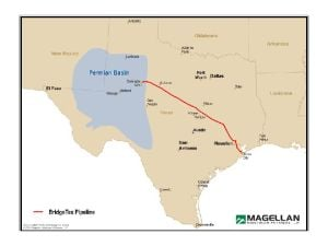 BridgeTex pipeline