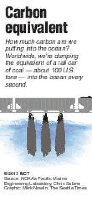 20130913_Coal_OCEANHEALTH.pdf