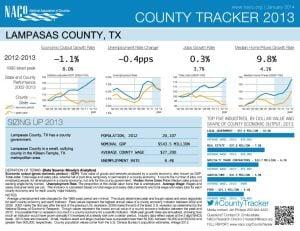 Lampasas County.pdf