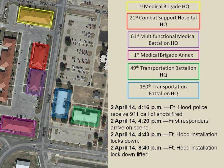 Fort Hood releases timeline of shooting