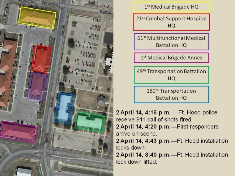Fort Hood releases timeline of shooting