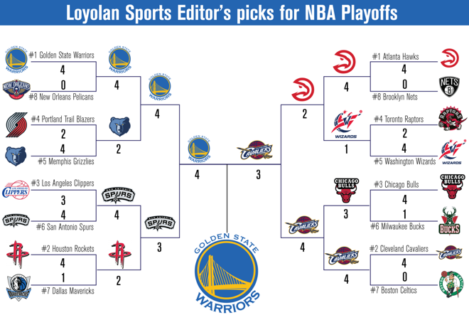 2017 nba brackets best site for sports betting picks