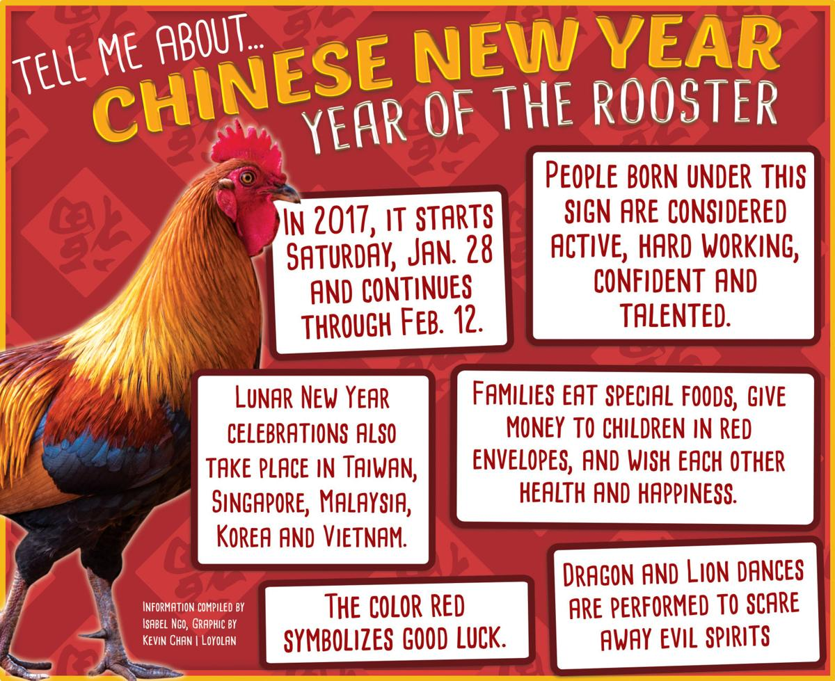 tell me about chinese new year life arts laloyolan com year of the rooster