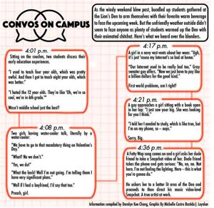 Convos on Campus: Listening in the Den