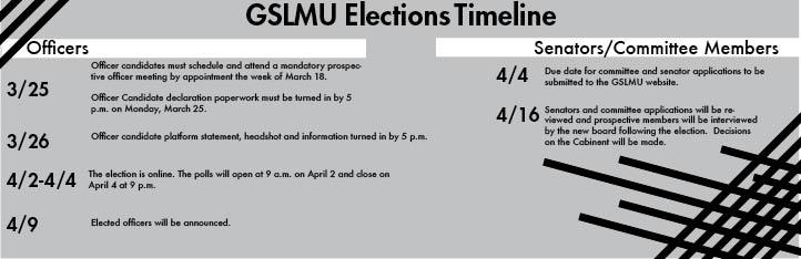 GSLMU Elections Timeline