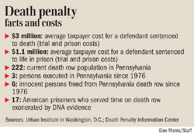 good thesis for pro death penalty