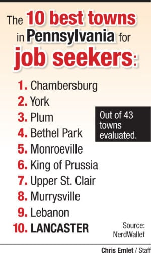 Lancaster 10th best Pa. town for job seekers