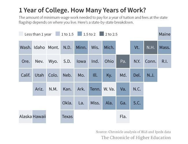 Here's how long it would take to pay Penn State tuition on a minimum-wage job   Local News ...