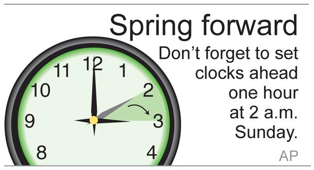 Daylight-saving time begins Sunday | News | lancasteronline.com