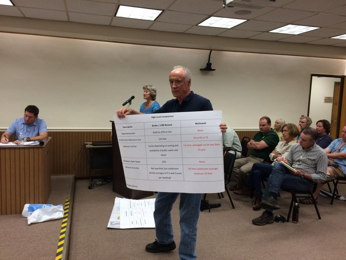 Advocates for Lake James speak out at Planning Board meeting