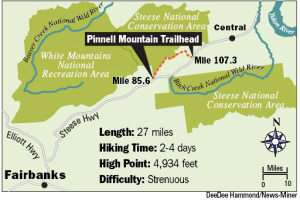 Pinnell Mountain National Recreation Trail