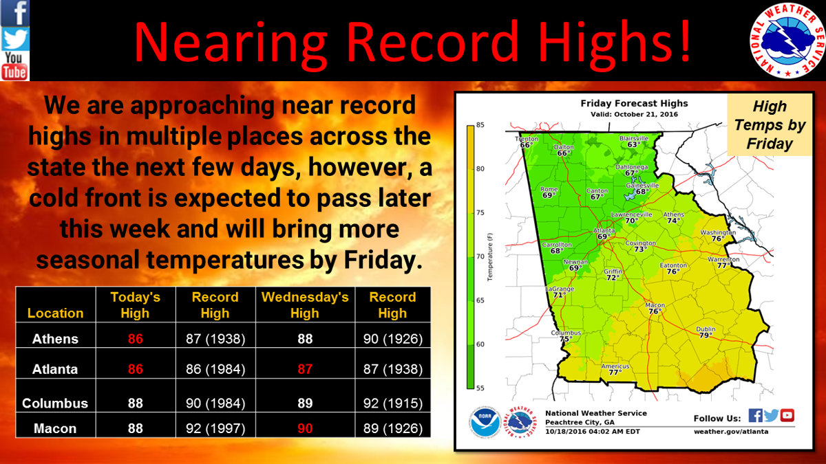 Record highs possible over the next few days