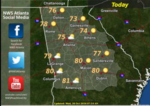 Mostly sunny today with a high near 78, low around 57