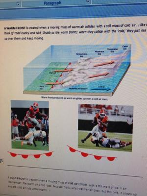 <p>Nick Chubb photos are used for a study guide</p>