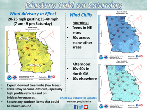 Freeze warning overnight with strong winds bring in a colder weekend