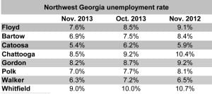 Nov. 2013 unemployment rate
