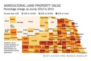 Ag land prices push up Nebraska's property tax valuation