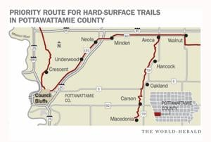Pottawattamie County pledges $60,000 to trails