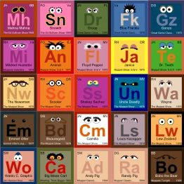 Out there: Periodic Table of the Muppets