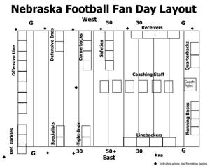 Huskers' plan, rules announced for Fan Day