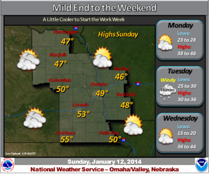 Weather outlook: Mild temperatures sticking around until Tuesday