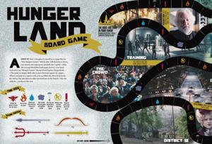 We made a 'Hunger Games' board game called Hungerland