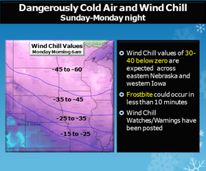 Frigid weather expected this weekend could produce wind chills of 20 below to 40 below zero