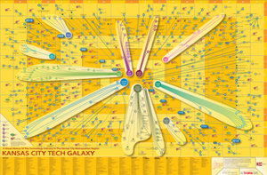 Can you find your company in Swiss researcher's Kansas City tech galaxy?